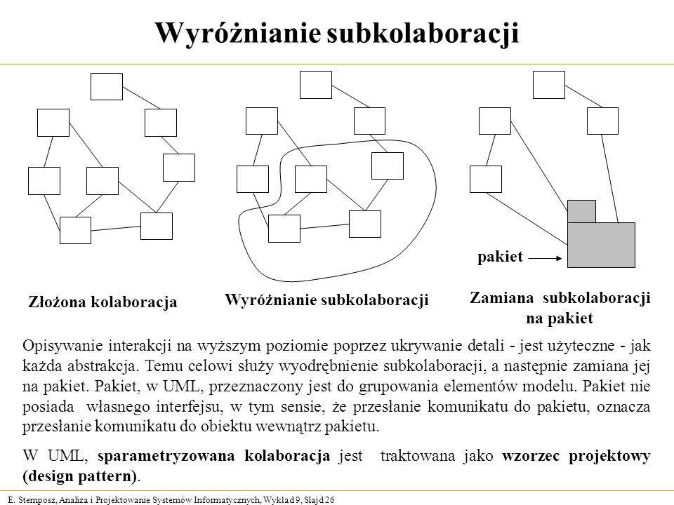 E. Stemposz, Analiza i Projektowanie Systemów Informatycznych, Wykład 9, Slajd 26 Wyróżnianie subkolaboracji Złożona kolaboracja Opisywanie interakcji