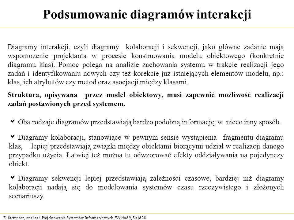 E. Stemposz, Analiza i Projektowanie Systemów Informatycznych, Wykład 9, Slajd 28 Podsumowanie diagramów interakcji Diagramy interakcji, czyli diagram