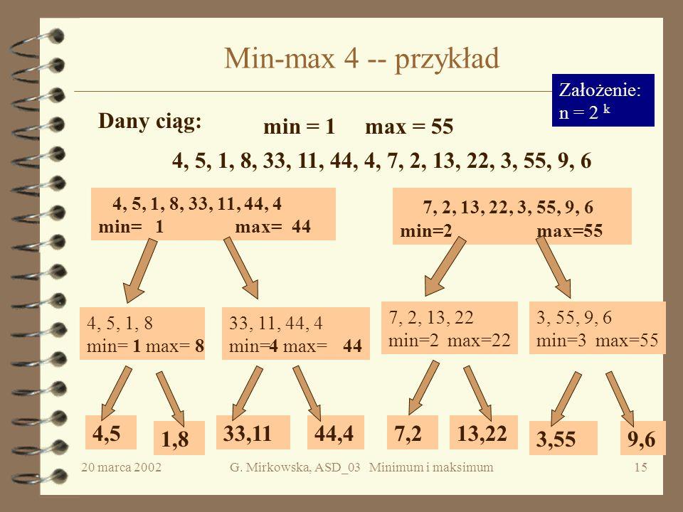 20 marca 2002G. Mirkowska, ASD_03 Minimum i maksimum14 Min-max 4 -- przykład Założenie: n = 2 k 4, 5, 1, 8, 33, 11, 44, 4, 7, 2, 13, 22, 3, 55, 9, 6 4