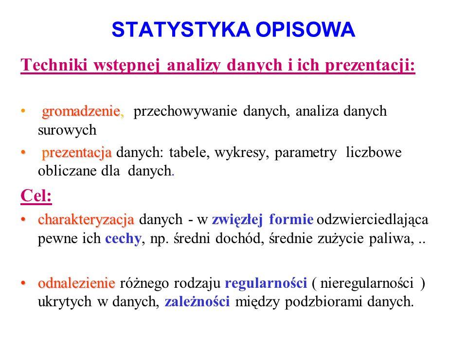 STATYSTYCZNA ANALIZA DANYCH IV semestr studiów inżynierskich w PJWSTK Prowadząca: dr hab. Elżbieta Ferenstein, profesor PJWSTK Cel wykładu - poznanie
