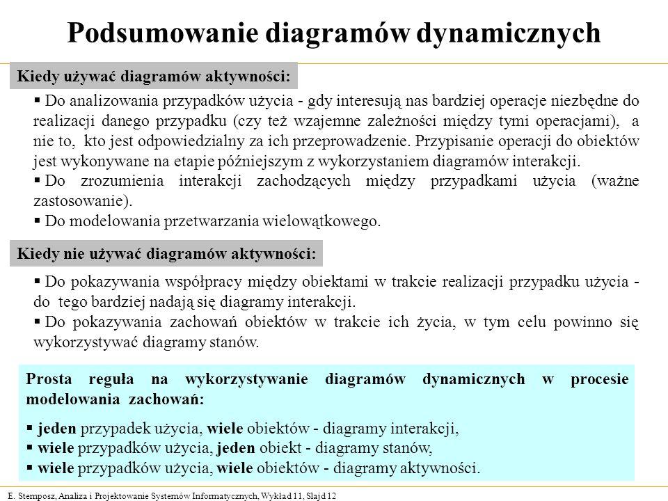E. Stemposz, Analiza i Projektowanie Systemów Informatycznych, Wykład 11, Slajd 12 Podsumowanie diagramów dynamicznych Kiedy używać diagramów aktywnoś
