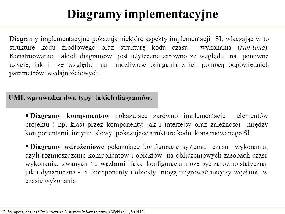 E. Stemposz, Analiza i Projektowanie Systemów Informatycznych, Wykład 11, Slajd 13 Diagramy implementacyjne Diagramy komponentów pokazujące zarówno im