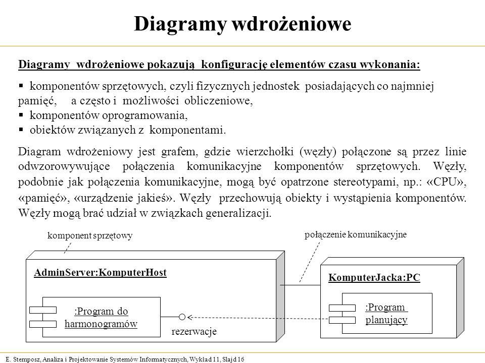 E. Stemposz, Analiza i Projektowanie Systemów Informatycznych, Wykład 11, Slajd 16 Diagramy wdrożeniowe Diagramy wdrożeniowe pokazują konfigurację ele