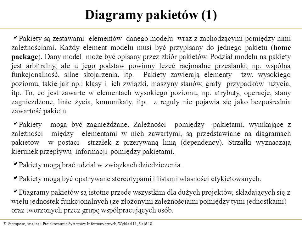 E. Stemposz, Analiza i Projektowanie Systemów Informatycznych, Wykład 11, Slajd 18 Diagramy pakietów (1) Pakiety są zestawami elementów danego modelu