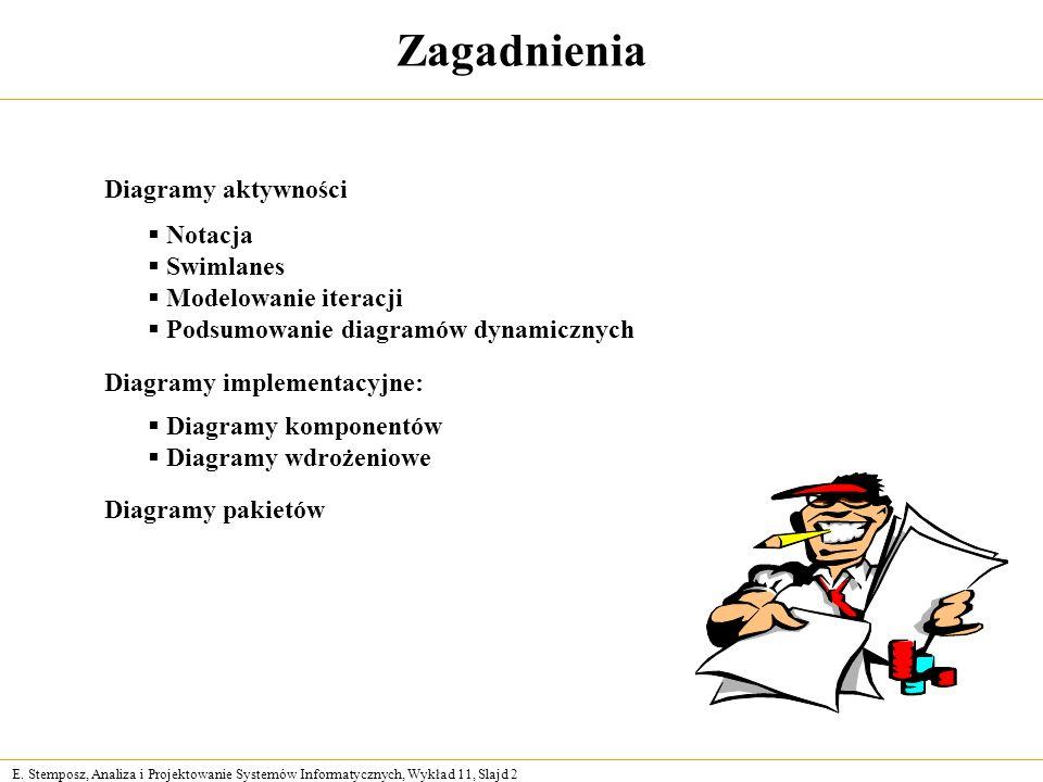 E. Stemposz, Analiza i Projektowanie Systemów Informatycznych, Wykład 11, Slajd 2 Zagadnienia Diagramy aktywności Diagramy komponentów Diagramy wdroże