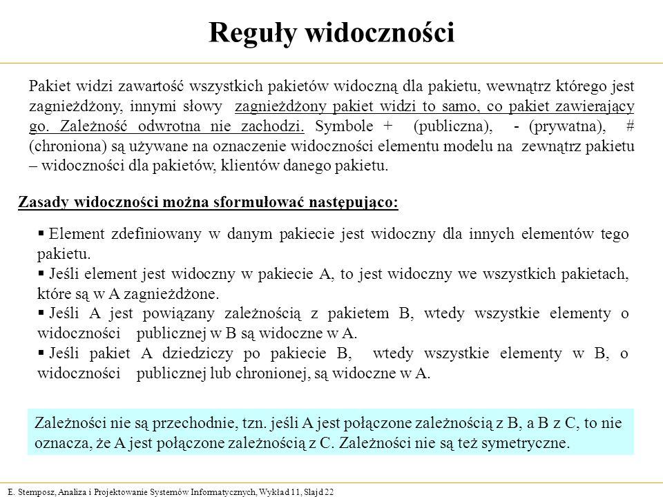 E. Stemposz, Analiza i Projektowanie Systemów Informatycznych, Wykład 11, Slajd 22 Reguły widoczności Pakiet widzi zawartość wszystkich pakietów widoc