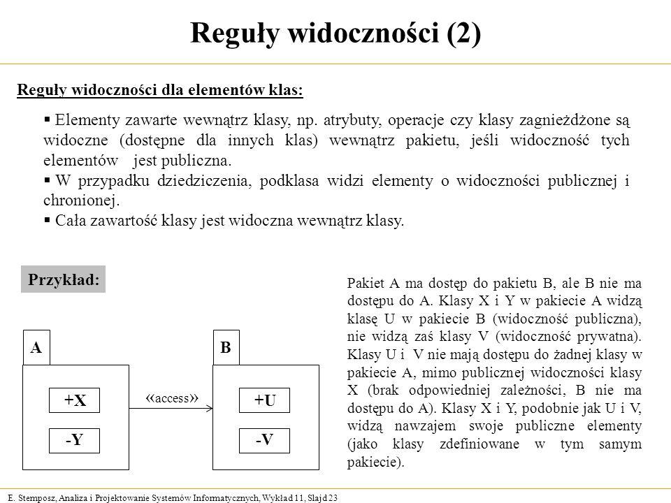 E. Stemposz, Analiza i Projektowanie Systemów Informatycznych, Wykład 11, Slajd 23 Reguły widoczności (2) Reguły widoczności dla elementów klas: Eleme