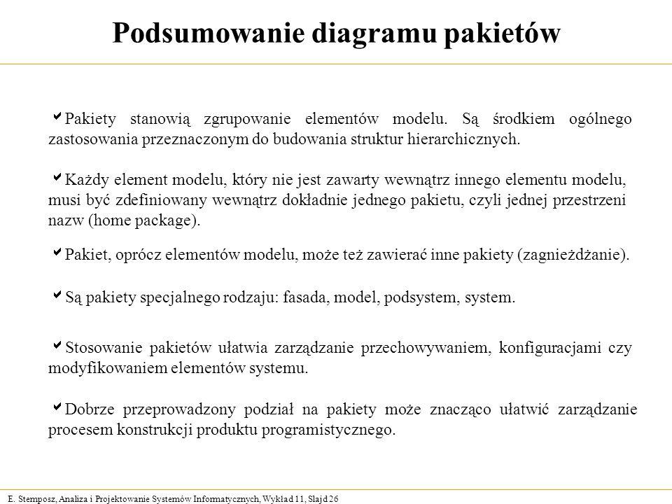 E. Stemposz, Analiza i Projektowanie Systemów Informatycznych, Wykład 11, Slajd 26 Podsumowanie diagramu pakietów Pakiety stanowią zgrupowanie element