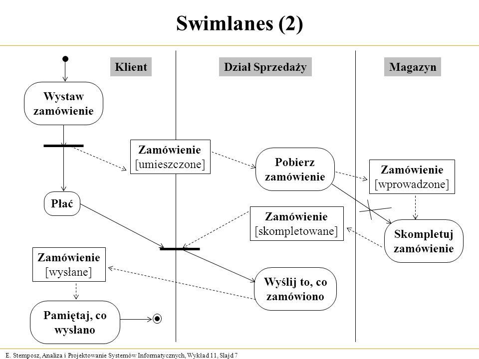 E. Stemposz, Analiza i Projektowanie Systemów Informatycznych, Wykład 11, Slajd 7 Swimlanes (2) Pobierz zamówienie Wyślij to, co zamówiono Pamiętaj, c