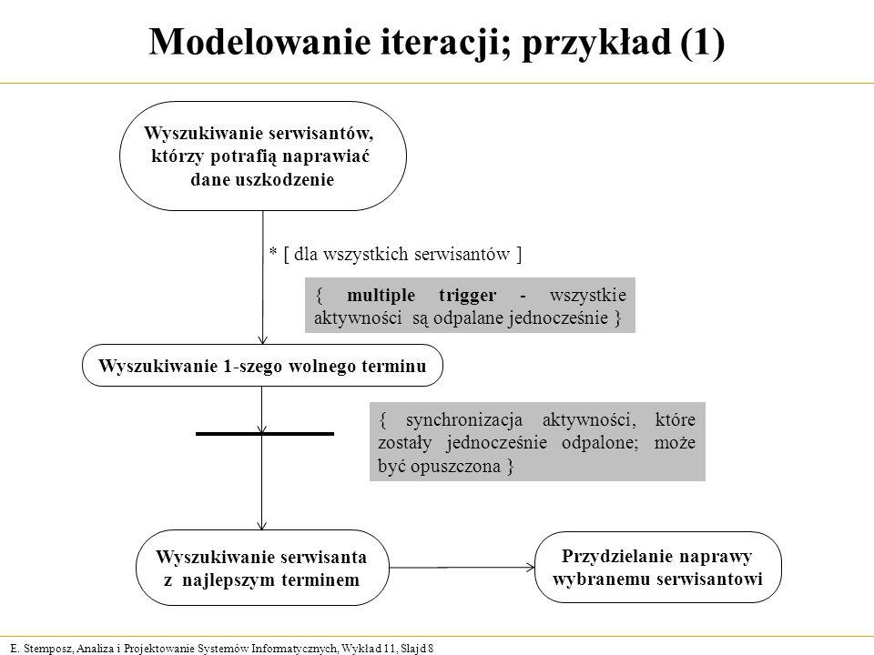 E. Stemposz, Analiza i Projektowanie Systemów Informatycznych, Wykład 11, Slajd 8 Modelowanie iteracji; przykład (1) Wyszukiwanie serwisantów, którzy