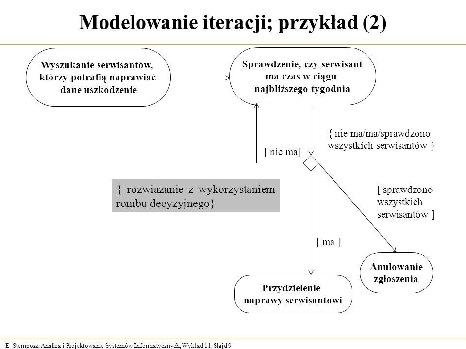 E. Stemposz, Analiza i Projektowanie Systemów Informatycznych, Wykład 11, Slajd 9 Modelowanie iteracji; przykład (2) Wyszukanie serwisantów, którzy po