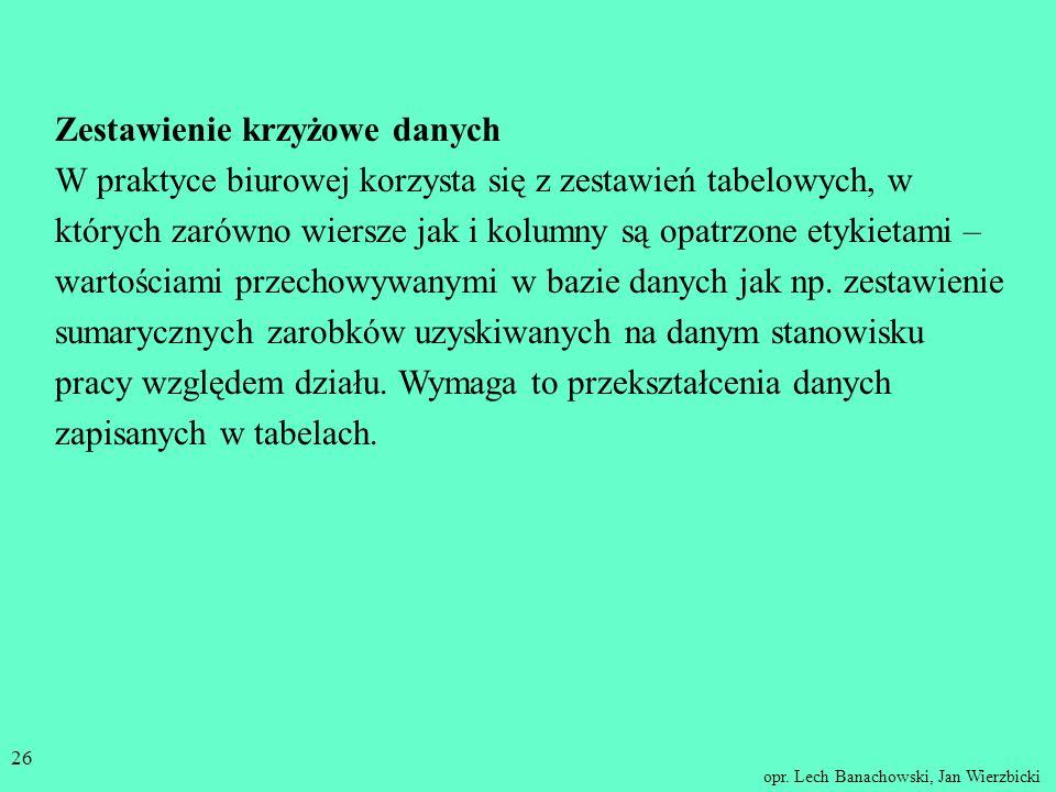 opr. Lech Banachowski, Jan Wierzbicki 25 Podraporty Raporty mogą mieć postać zagnieżdżoną np. raport główny a w nim podraporty. Do raportu głównego ws