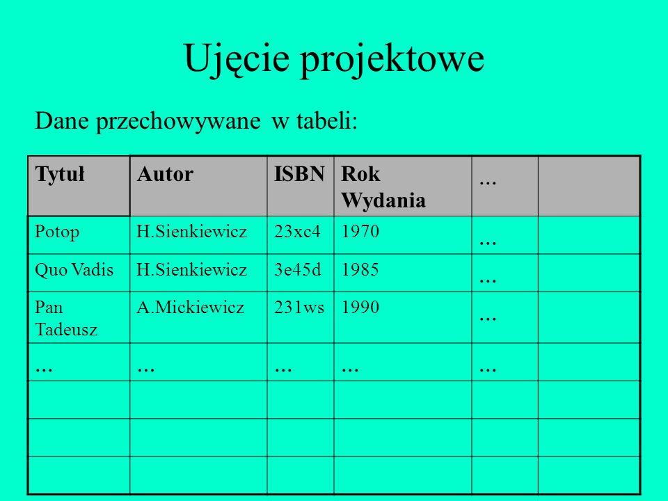 Schodzimy na ziemię... Tytuł: Autor: ISBN:....... Tytuł: Autor: ISBN:....... Tytuł: Autor: ISBN:....... BIBLIOTEKA POLE REKORD Potop H.Sienkiewicz Quo