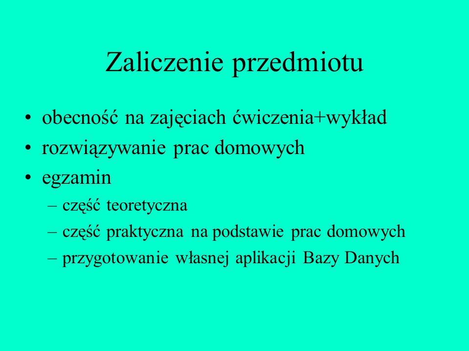 Bazy danych Wykład (12 godz) : Jan Aleksander Wierzbicki Ćwiczenia (20 + 15 godz) : Jan Aleksander Wierzbicki