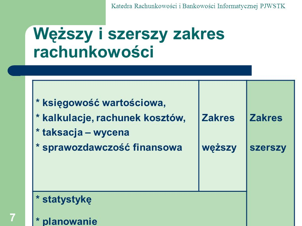 Katedra Rachunkowości i Bankowości Informatycznej PJWSTK 8 Księgowość wartościowa Najważniejszym zakresem rachunkowości jest księgowość.