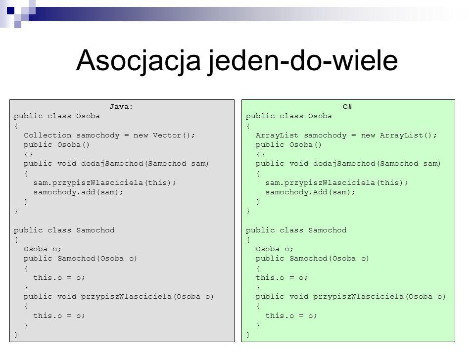 C# public class Osoba { ArrayList samochody = new ArrayList(); public Osoba() {} public void dodajSamochod(Samochod sam) { sam.przypiszWlasciciela(thi