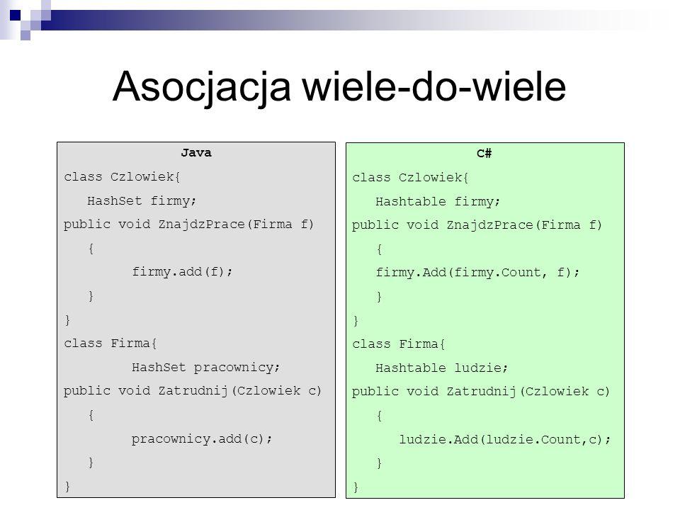C# class Czlowiek{ Hashtable firmy; public void ZnajdzPrace(Firma f) { firmy.Add(firmy.Count, f); } class Firma{ Hashtable ludzie; public void Zatrudn