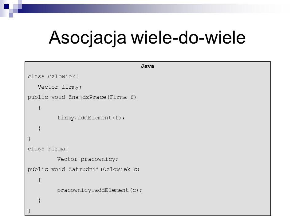 Asocjacja wiele-do-wiele Java class Czlowiek{ Vector firmy; public void ZnajdzPrace(Firma f) { firmy.addElement(f); } class Firma{ Vector pracownicy;
