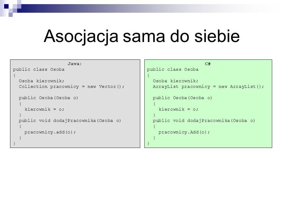 C# public class Osoba { Osoba kierownik; ArrayList pracownicy = new ArrayList(); public Osoba(Osoba o) { kierownik = o; } public void dodajPracownika(