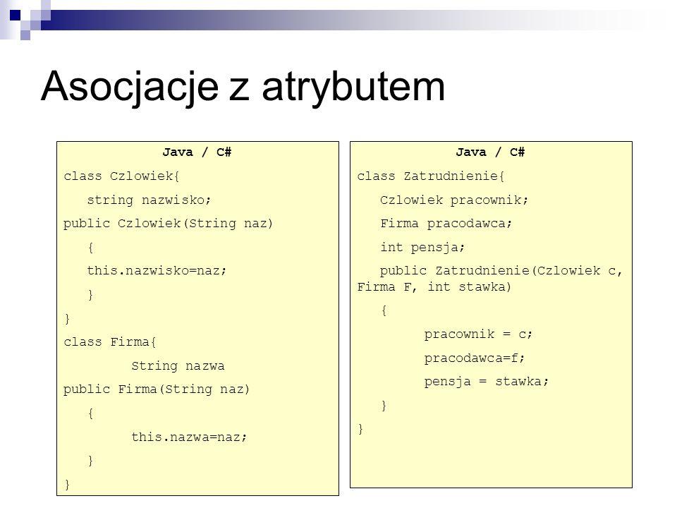 Java / C# class Czlowiek{ string nazwisko; public Czlowiek(String naz) { this.nazwisko=naz; } class Firma{ String nazwa public Firma(String naz) { thi