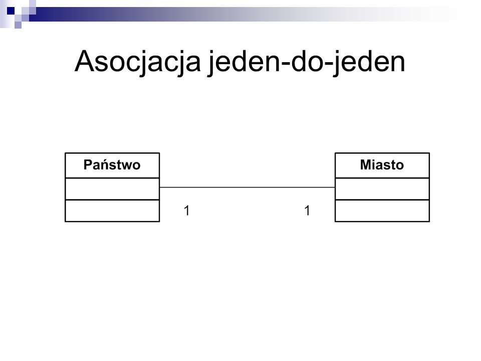 Java,C#: public class Panstwo { Miasto stolica; public Panstwo(Miasto m) { stolica = m; } public class Miasto { Panstwo p; public Miasto(Panstwo p) { this.p = p; }