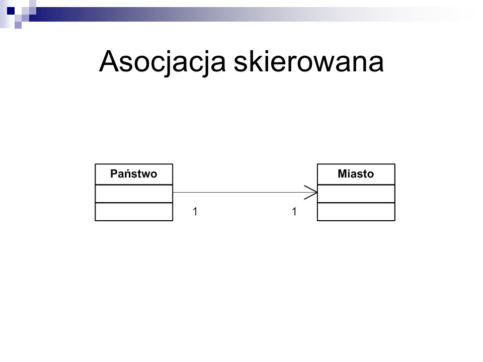Java,C#: public class Panstwo { Miasto stolica; public Panstwo(Miasto m) { stolica = m; } public class Miasto { public Miasto() {} }