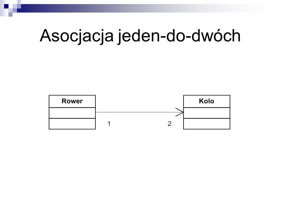 C# public class Rower { Kolo[] kola = new Kolo[2]; public Rower(Kolo[] k) { if(k.Length==2) k.CopyTo(kola,0); } public class Kolo { public Kolo() {} } Java: public class Rower { Kolo[] kola = new Kolo[2]; public Rower(Kolo[] k) { if (k.length==2) System.arraycopy(k,0,kola,0,2); } public class Kolo { public Kolo() {} }