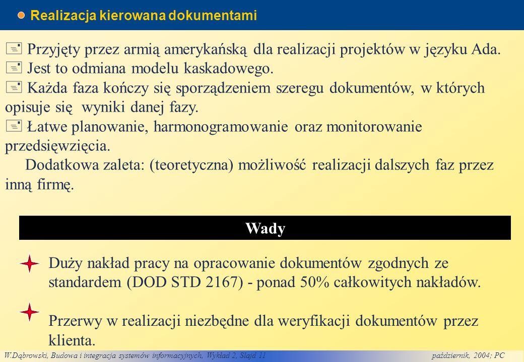 W.Dąbrowski, Budowa i integracja systemów informacyjnych, Wykład 2, Slajd 11październik, 2004; PC Realizacja kierowana dokumentami Przyjęty przez armią amerykańską dla realizacji projektów w języku Ada.