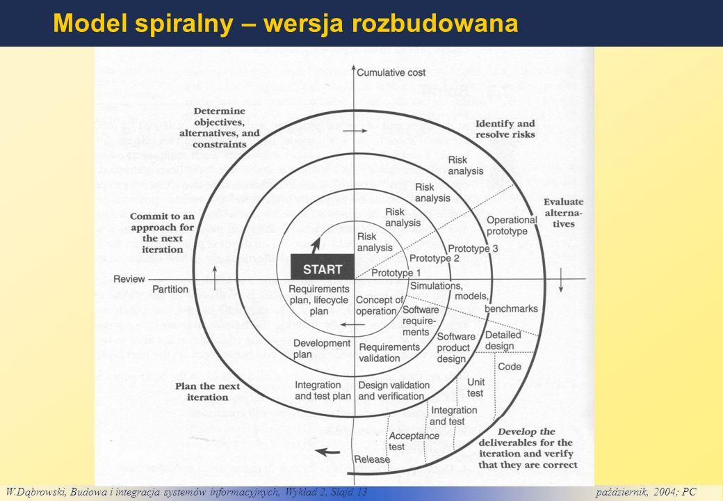 W.Dąbrowski, Budowa i integracja systemów informacyjnych, Wykład 2, Slajd 13październik, 2004; PC Model spiralny – wersja rozbudowana