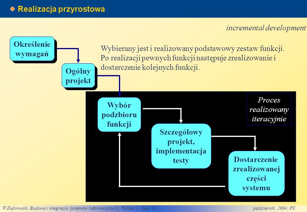 W.Dąbrowski, Budowa i integracja systemów informacyjnych, Wykład 2, Slajd 14październik, 2004; PC Realizacja przyrostowa incremental development Wybierany jest i realizowany podstawowy zestaw funkcji.