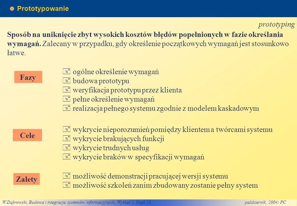 W.Dąbrowski, Budowa i integracja systemów informacyjnych, Wykład 2, Slajd 15październik, 2004; PC Prototypowanie prototyping Sposób na uniknięcie zbyt wysokich kosztów błędów popełnionych w fazie określania wymagań.