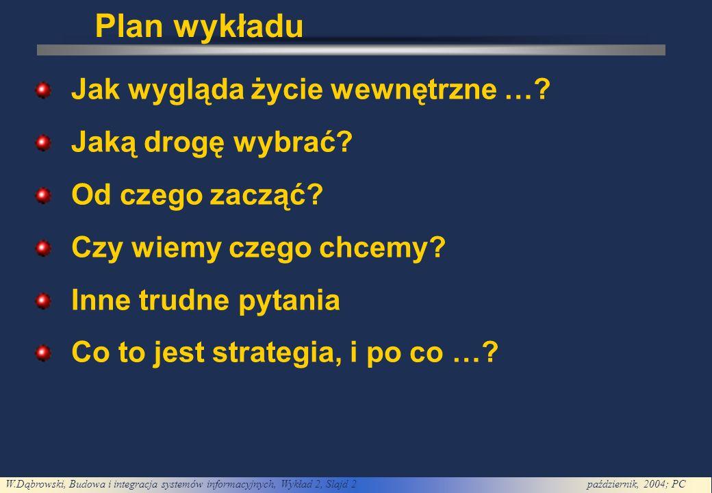 W.Dąbrowski, Budowa i integracja systemów informacyjnych, Wykład 2, Slajd 2październik, 2004; PC Plan wykładu Jak wygląda życie wewnętrzne ….