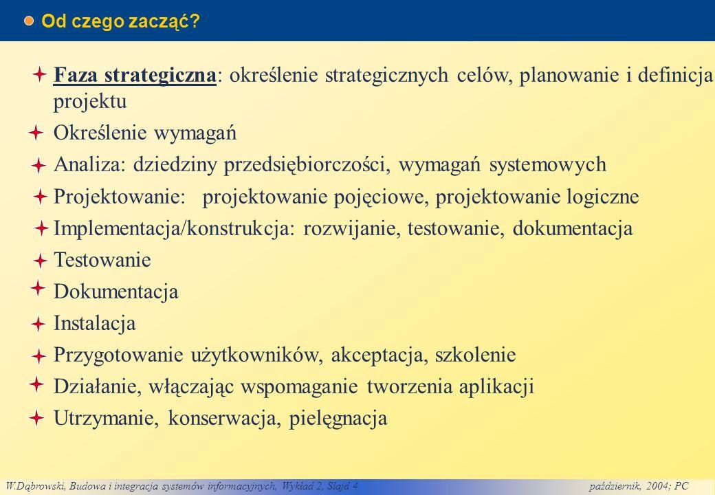 W.Dąbrowski, Budowa i integracja systemów informacyjnych, Wykład 2, Slajd 4październik, 2004; PC Od czego zacząć.