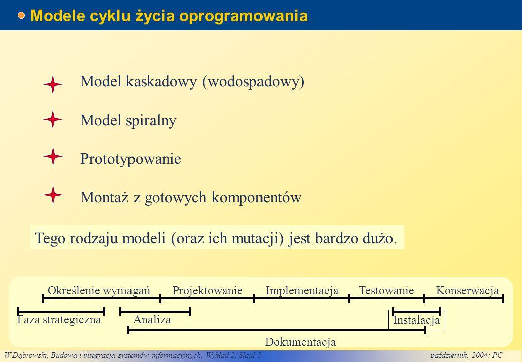 W.Dąbrowski, Budowa i integracja systemów informacyjnych, Wykład 2, Slajd 5październik, 2004; PC Modele cyklu życia oprogramowania Model kaskadowy (wodospadowy) Model spiralny Prototypowanie Montaż z gotowych komponentów Tego rodzaju modeli (oraz ich mutacji) jest bardzo dużo.