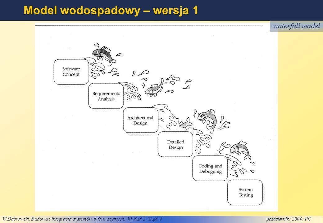 W.Dąbrowski, Budowa i integracja systemów informacyjnych, Wykład 2, Slajd 6październik, 2004; PC Model wodospadowy – wersja 1 waterfall model