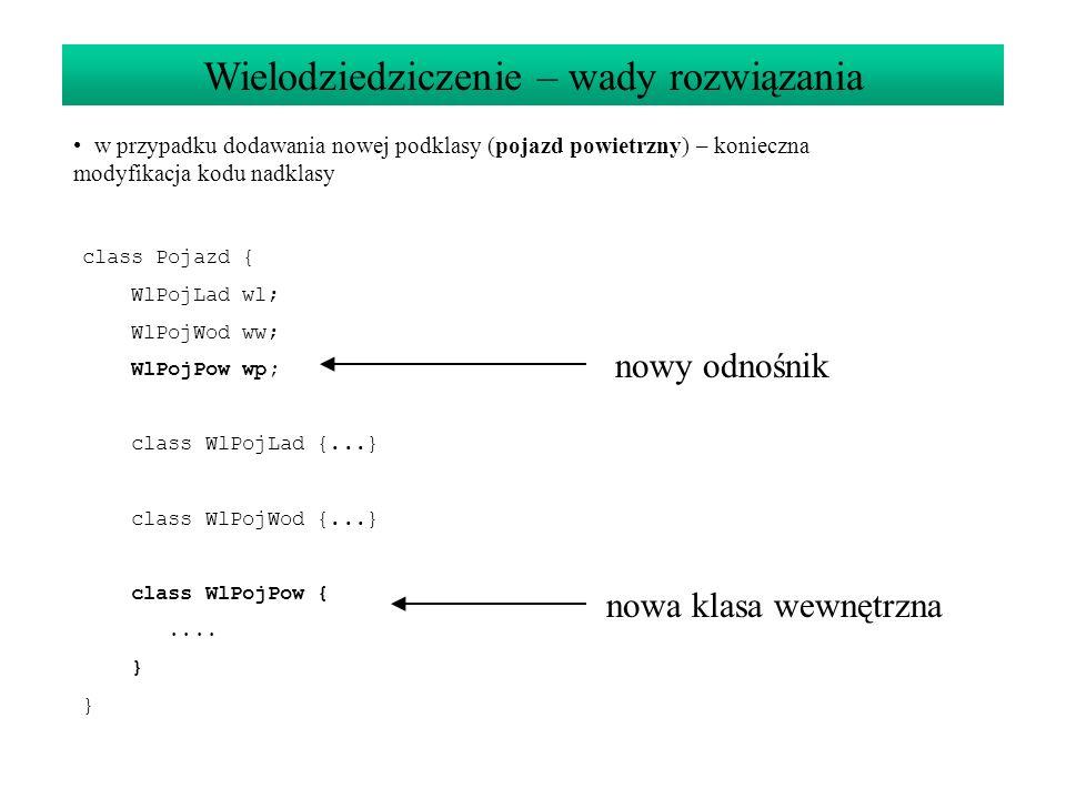w przypadku dodawania nowej podklasy (pojazd powietrzny) – konieczna modyfikacja kodu nadklasy Wielodziedziczenie – wady rozwiązania class Pojazd { Wl