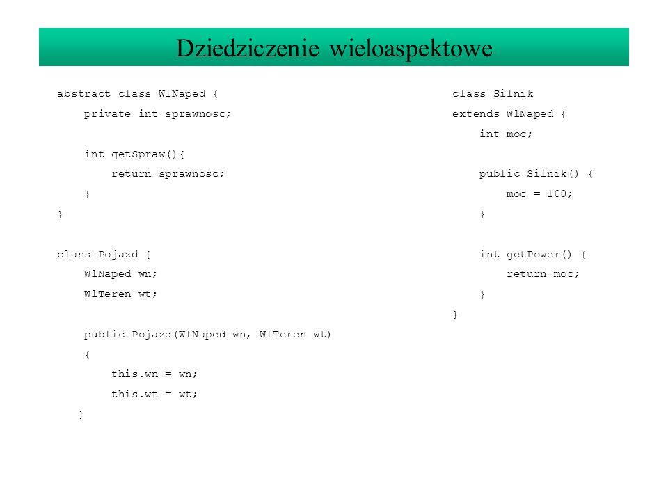 Dziedziczenie wieloaspektowe abstract class WlNaped { private int sprawnosc; int getSpraw(){ return sprawnosc; } class Pojazd { WlNaped wn; WlTeren wt