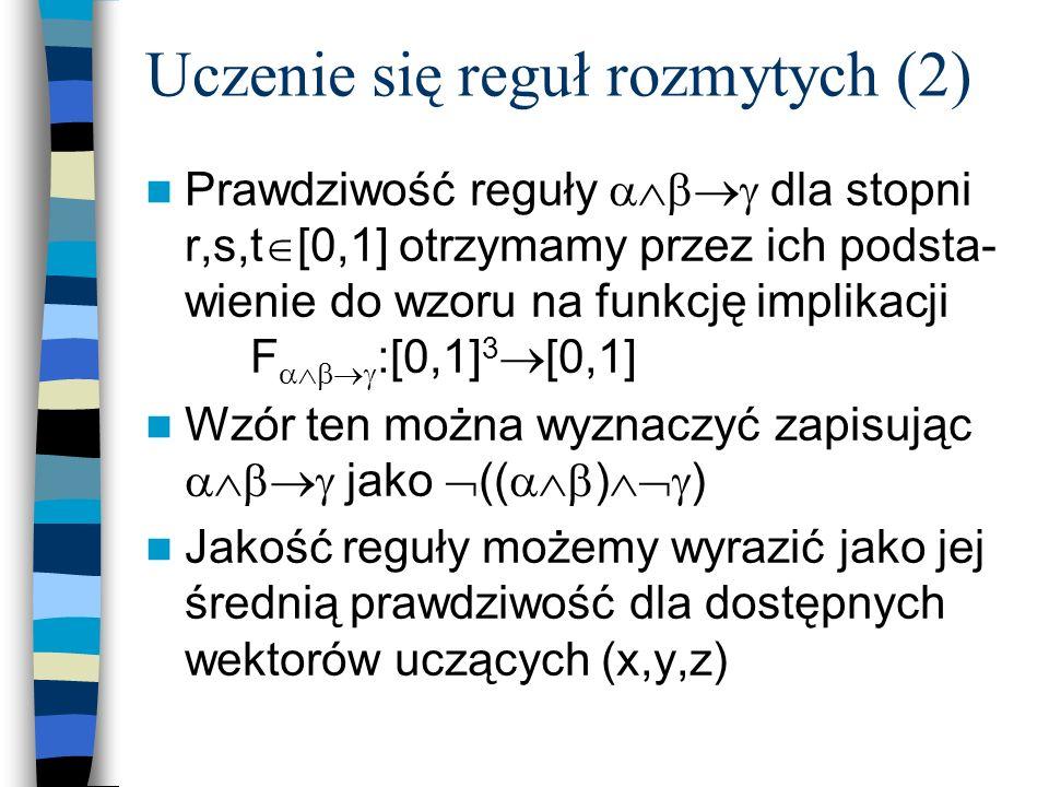 Uczenie się reguł rozmytych (2) Prawdziwość reguły dla stopni r,s,t [0,1] otrzymamy przez ich podsta- wienie do wzoru na funkcję implikacji F :[0,1] 3