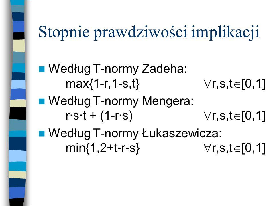 Stopnie prawdziwości implikacji Według T-normy Zadeha: max{1-r,1-s,t} r,s,t [0,1] Według T-normy Mengera: r·s·t + (1-r·s) r,s,t [0,1] Według T-normy Ł