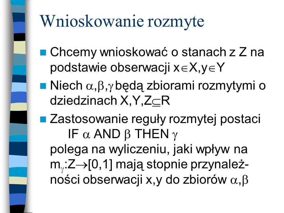 Wnioskowanie rozmyte Chcemy wnioskować o stanach z Z na podstawie obserwacji x X,y Y Niech,, będą zbiorami rozmytymi o dziedzinach X,Y,Z R Zastosowani