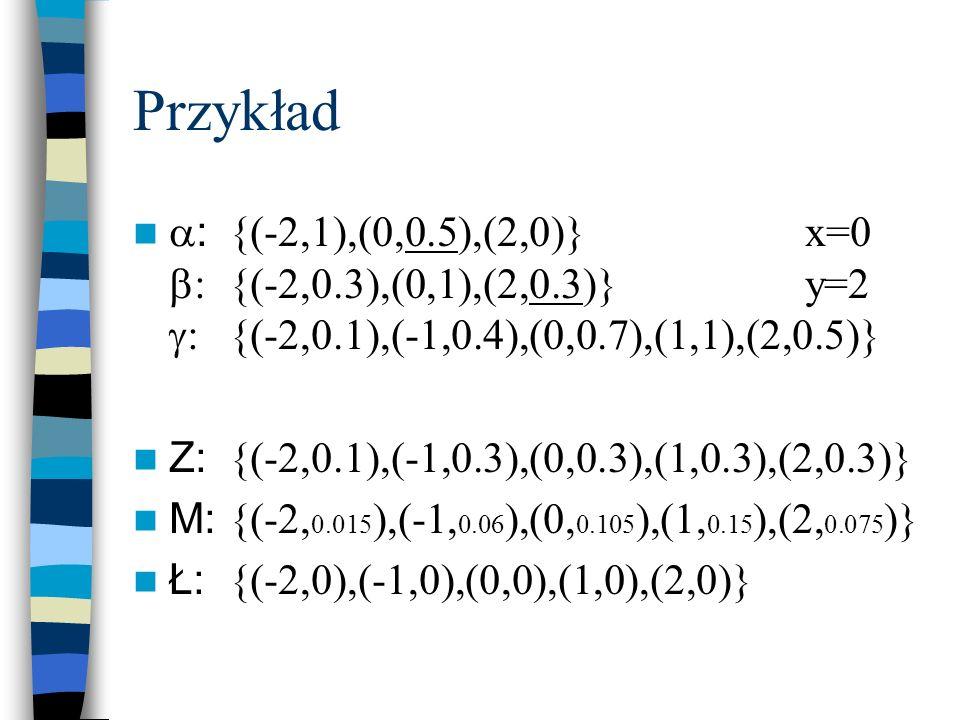 Przykład : {(-2,1),(0,0.5),(2,0)}x=0 :{(-2,0.3),(0,1),(2,0.3)} y=2 :{(-2,0.1),(-1,0.4),(0,0.7),(1,1),(2,0.5)} Z: {(-2,0.1),(-1,0.3),(0,0.3),(1,0.3),(2