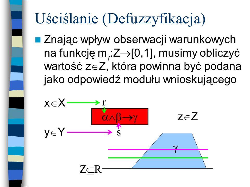 Uściślanie (Defuzzyfikacja) Znając wpływ obserwacji warunkowych na funkcję m :Z [0,1], musimy obliczyć wartość z Z, która powinna być podana jako odpo