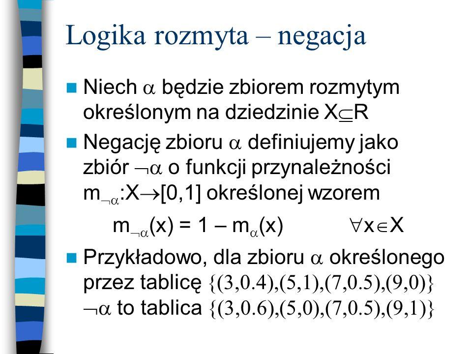 Logika rozmyta – koniunkcja Niech, będą zbiorami rozmytymi określonymi na dziedzinie X R Koniunkcję i definiujemy jako zbiór rozmyty o funkcji przynależności m :X [0,1] określonej wzorem m (x) = T(m (x),m (x)) x X Funkcja T:[0,1] 2 [0,1] jest T-normą