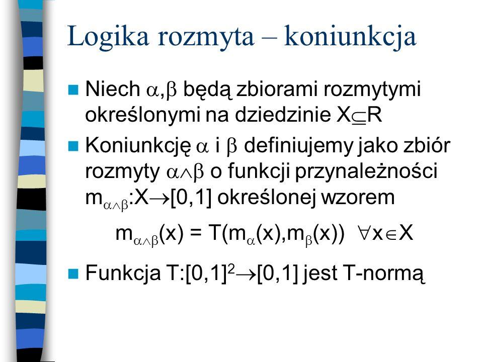 Własności T-normy Warunki brzegowe: T(0,r) = 0 & T(1,r) = r r [0,1] Monotoniczność: r s T(r,t) T(s,t) r,s,t [0,1] Symetria: T(r,s) = T(s,r) r,s [0,1] Łączność: T(T(r,s),t) = T(r,T(s,t)) r,s,t [0,1]