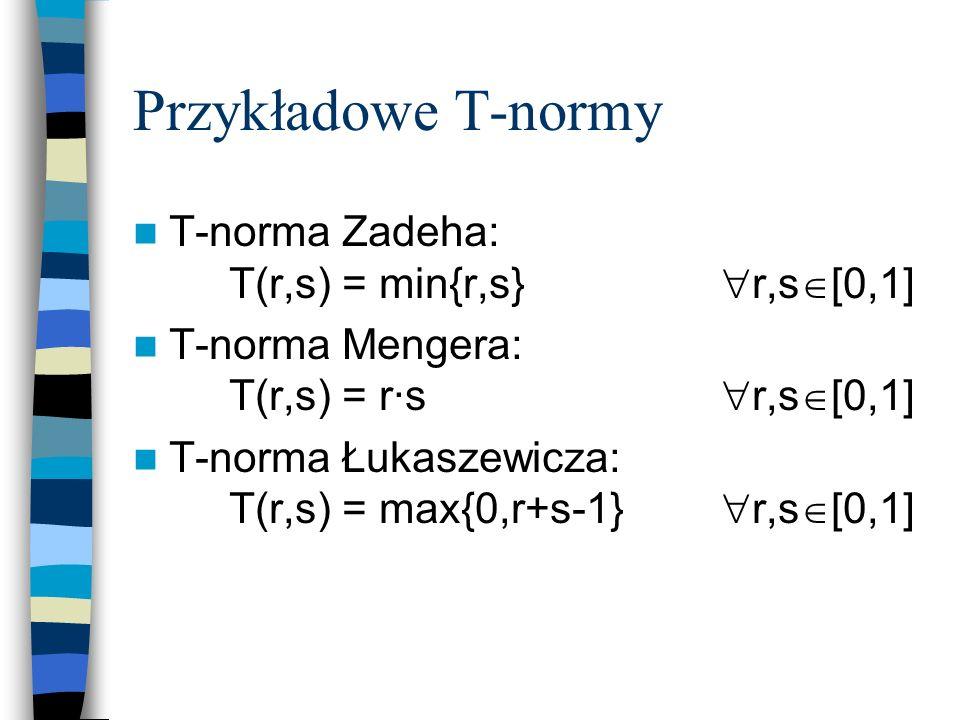 Przykładowe T-normy Dla równego {(3,0.4),(5,1),(7,0.5),(9,0)} oraz równego {(3,0.6),(5,0),(7,0.5),(9,1)} koniunkcja odpowiada tablicom: Zadeh: {(3,0.4),(5,0),(7,0.5),(9,0)} Menger: {(3,0.24),(5,0),(7,0.25),(9,0)} Łukaszewicz: {(3,0),(5,0),(7,0),(9,0)}