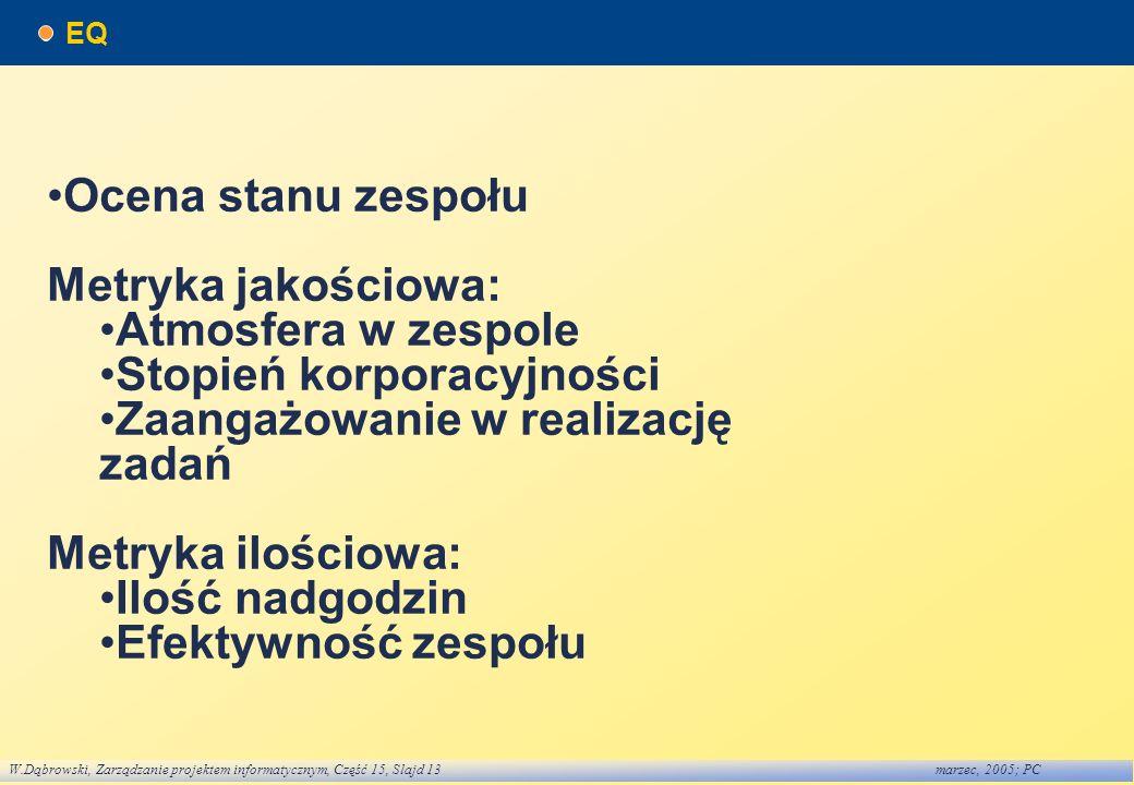 W.Dąbrowski, Zarządzanie projektem informatycznym, Część 15, Slajd 13marzec, 2005; PC EQ Ocena stanu zespołu Metryka jakościowa: Atmosfera w zespole S