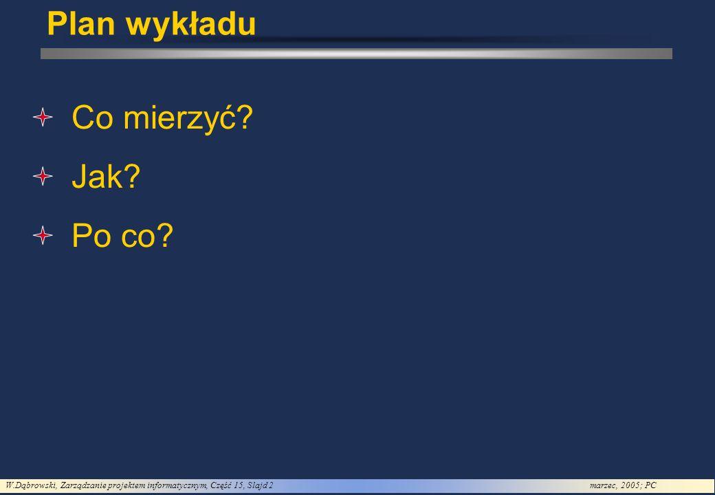 W.Dąbrowski, Zarządzanie projektem informatycznym, Część 15, Slajd 2marzec, 2005; PC Plan wykładu Co mierzyć? Jak? Po co?