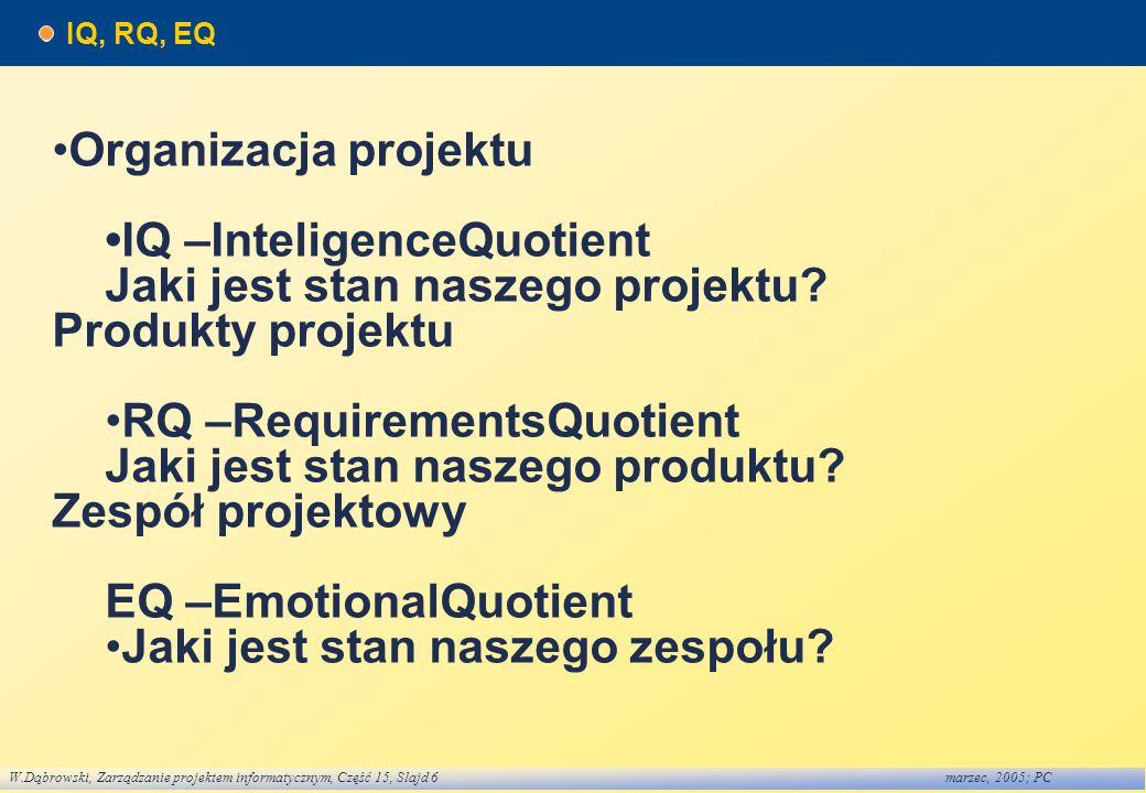 W.Dąbrowski, Zarządzanie projektem informatycznym, Część 15, Slajd 6marzec, 2005; PC IQ, RQ, EQ Organizacja projektu IQ –InteligenceQuotient Jaki jest
