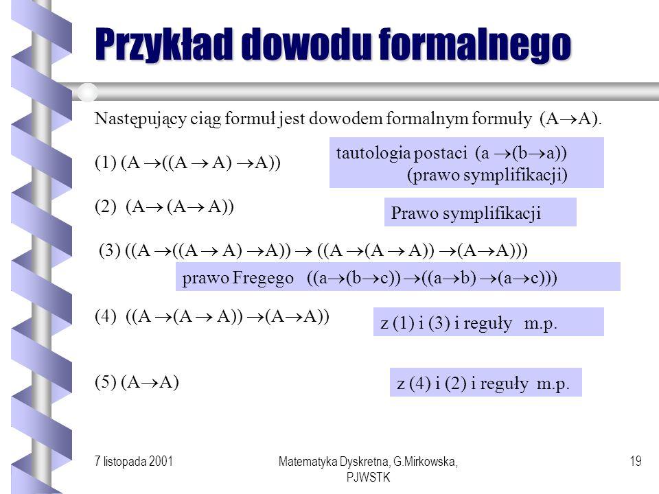 7 listopada 2001Matematyka Dyskretna, G.Mirkowska, PJWSTK 18 Pojęcie dowodu Ciąg formuł 1,..., n nazywamy formalnym dowodem formuły wtedy i tylko wted
