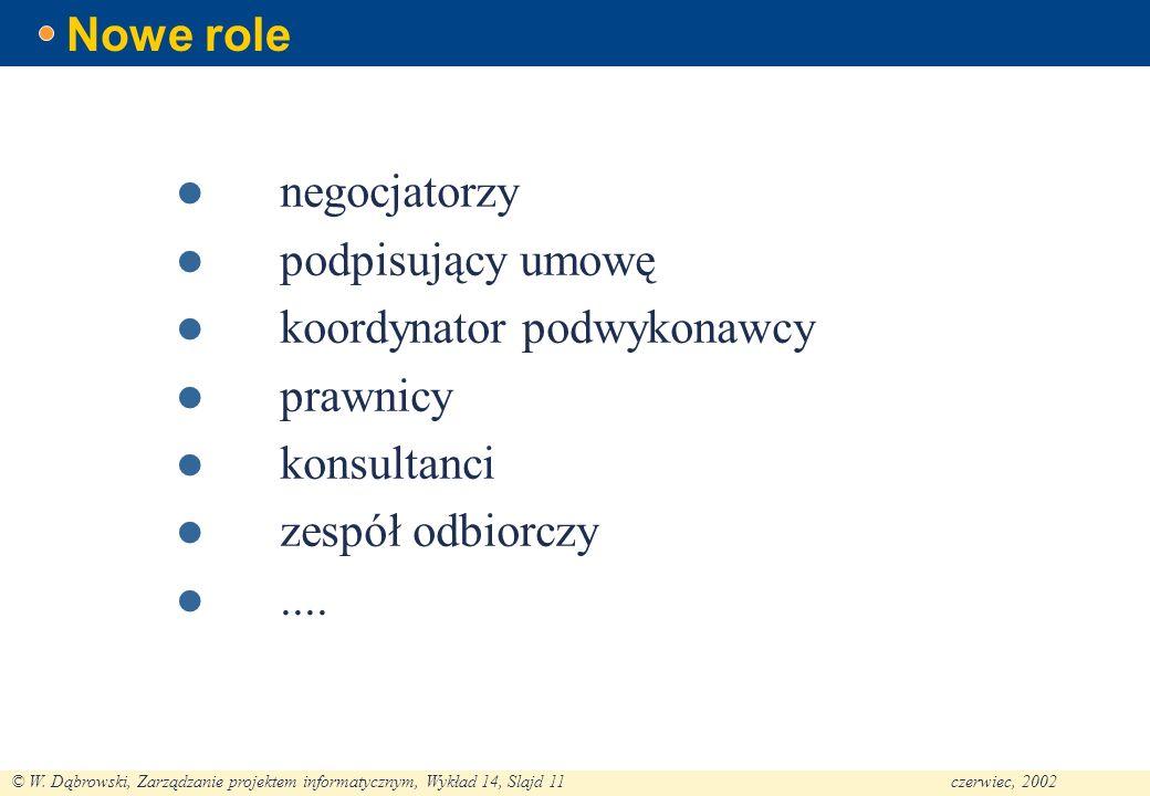 © W. Dąbrowski, Zarządzanie projektem informatycznym, Wykład 14, Slajd 11czerwiec, 2002 Nowe role negocjatorzy podpisujący umowę koordynator podwykona